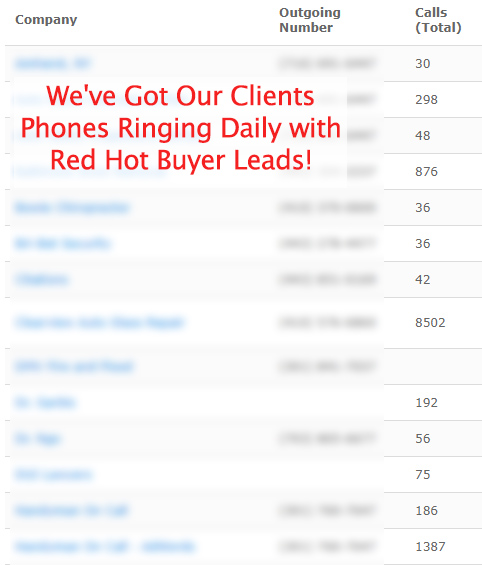 call-tracking-numbers-4